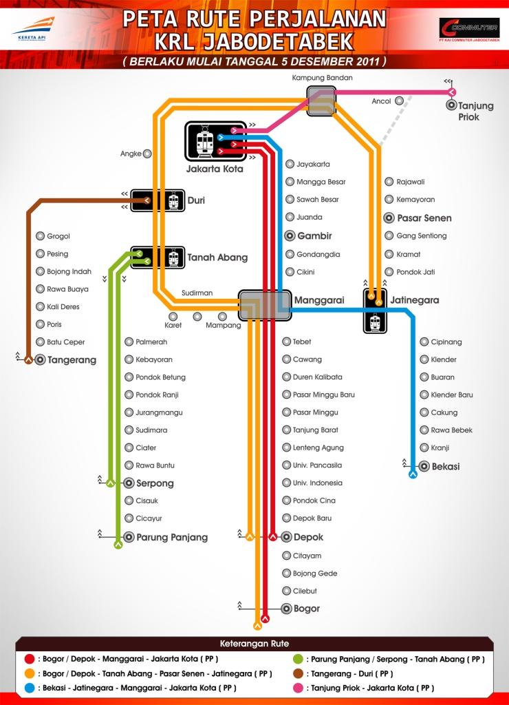 Peta Rute Loopline KRL